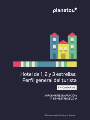 Hotel de 123 estrellas perfil general