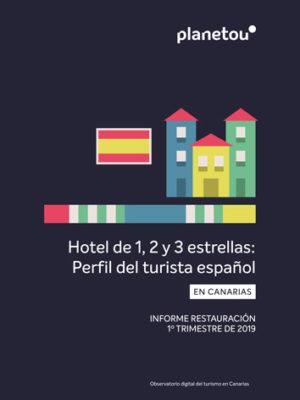 hotel 123 estrellas perfil español