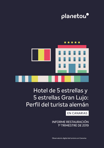 hotel 5 estrellas y 5 estrellas gran lujo perfil aleman